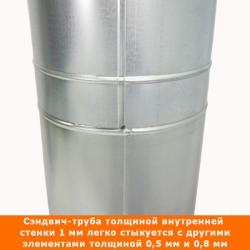 Труба с изоляцией 500 / 150/250 / 1 мм AISI 304/оцинк. СШ