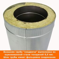 Труба с изоляцией 1000 / 200/300 / 0,5 мм AISI 304/оцинк. СШ