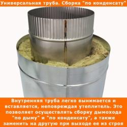 Труба с изоляцией 1000 / 200/300 / 1 мм AISI 304/оцинк. СШ