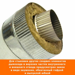 Отвод 45º с изоляцией 115/215 / 0,8 мм AISI 304/оцинк. СШ