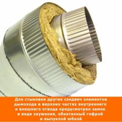 Отвод 45º с изоляцией 150/250 / 0,5 мм AISI 304/оцинк. СШ