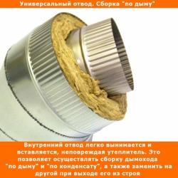 Отвод 45º с изоляцией 150/250 / 0,8 мм AISI 304/оцинк.