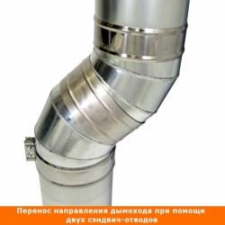 Отвод 45º с изоляцией 115/215 / 1 мм AISI 304/оцинк. СШ