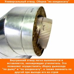 Отвод 90º с изоляцией 200/300 / 1 мм AISI 304/оцинк.