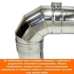 Отвод 90º с изоляцией 115/215 / 0,8 мм AISI 304/430