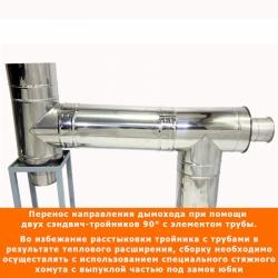 Тройник с изоляцией 90º 115/215 / 0,8 мм AISI 304/430 СШ
