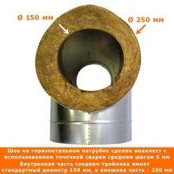 Тройник с изоляцией 90º 150/250 / 0,5 мм AISI 304/оцинк. СШ