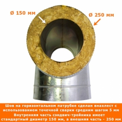 Тройник с изоляцией 90º 150/250 / 1 мм AISI 304/оцинк.