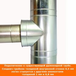 Тройник с изоляцией 90º 200/300 / 0,5 мм AISI 304/оцинк.
