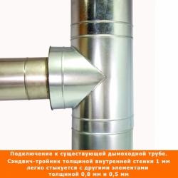 Тройник с изоляцией 90º 200/300 / 1 мм AISI 304/оцинк.