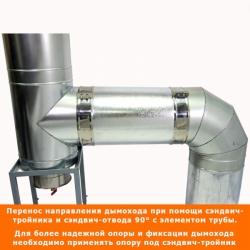 Тройник с изоляцией 90º 200/300 / 1 мм AISI 304/оцинк. СШ