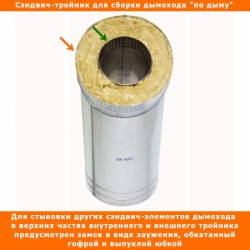 Тройник с изоляцией 45º 115/215 / 0,5 мм AISI 304/оцинк.