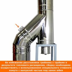 Тройник с изоляцией 45º 115/215 / 0,8 мм AISI 304/430