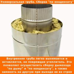 Труба с изоляцией 1000 / 150/250 / 1 мм AISI 304/430