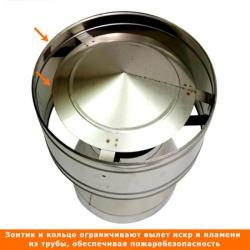 Дефлектор-оголовок 145/250 мм AISI-304