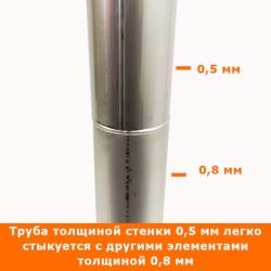 Труба без изоляции 500 / 115 / 0,8 мм AISI-304