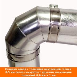 Отвод 90º с изоляцией 200/300 / 0,5 мм AISI 304/оцинк.